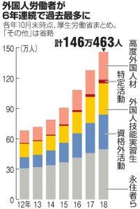 [報紙] 日本移民?
